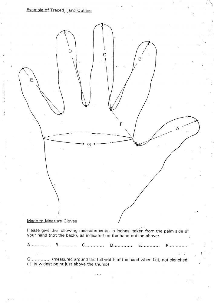 bespoke hand